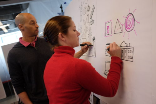 Workshop ideas, visual thinking