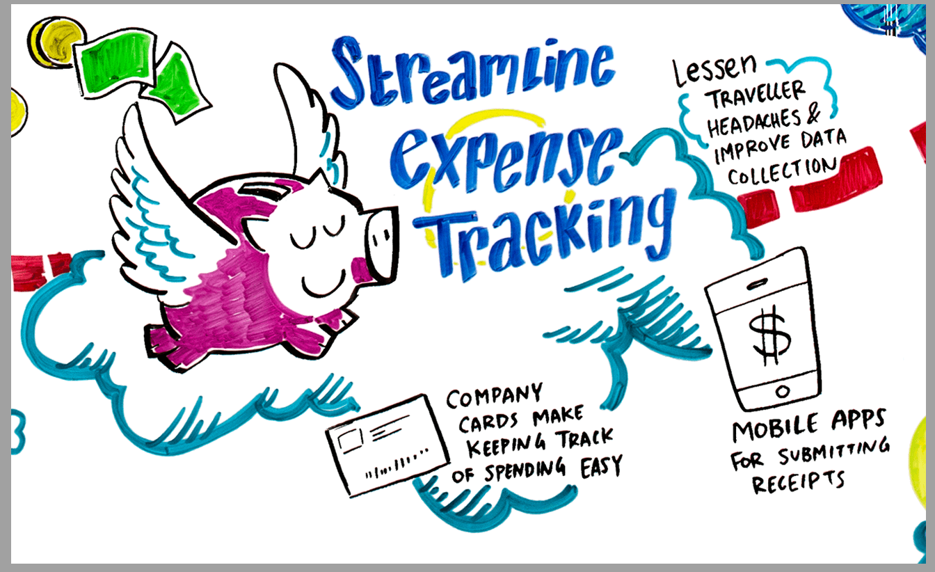 ImageThink illustrated a large scale infographic at Amex's trade show booth for the 2016 GBTA convention, including the importance of streamlining expense tracking for business travelers.