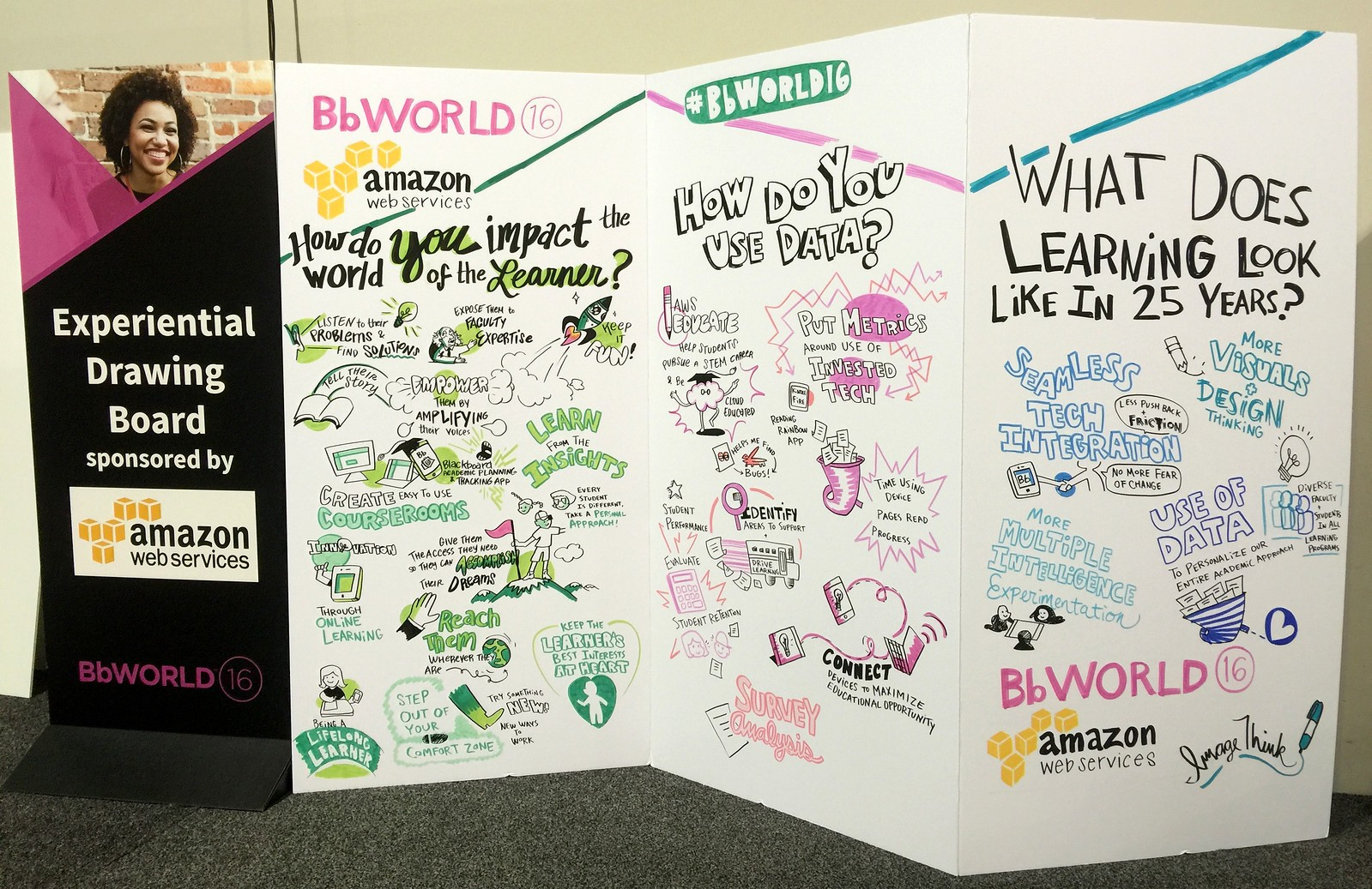 tri-fold standing ImageBoard displaying insights from BbWorld 2016, combining audience insights, colorful illustrations, and quotes and text.